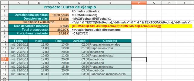 OpenOffice.org Calc (la hoja de cálculo)